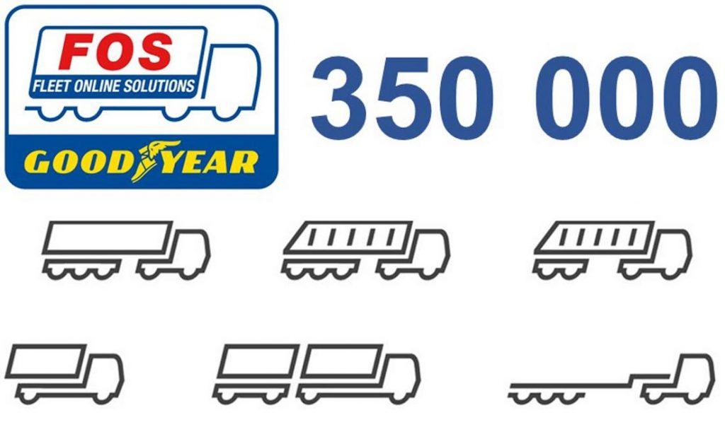 Numărul vehiculelor din programul Goodyear FleetOnlineSolutions în creștere cu 75%