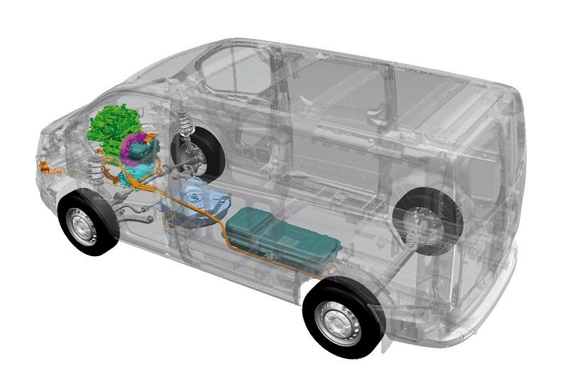 Ford dezvăluie structura sistemului de propulsie al lui Transit Custom Plug-In Hybrid